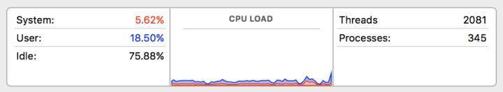只要三行Python代码,就可以让你的数据处理脚本快别人4倍
