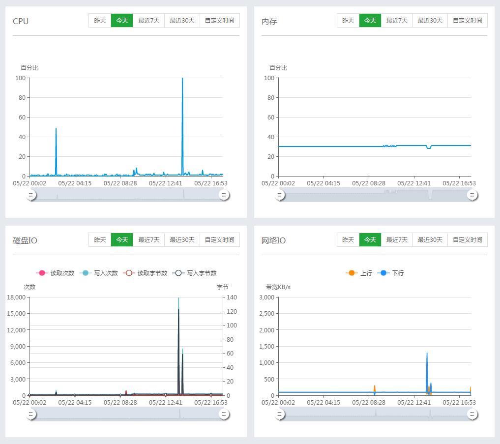 BandwagonHost搬瓦工VPS安装BT宝塔Web面板 建站笔记 第11张