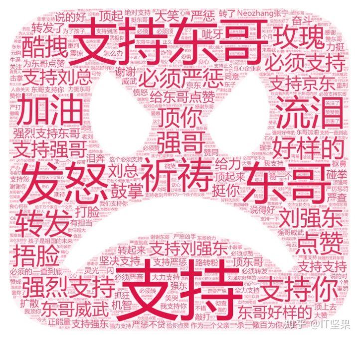 Python浅析《长生疫苗》刘强东30万评论 Python 第13张