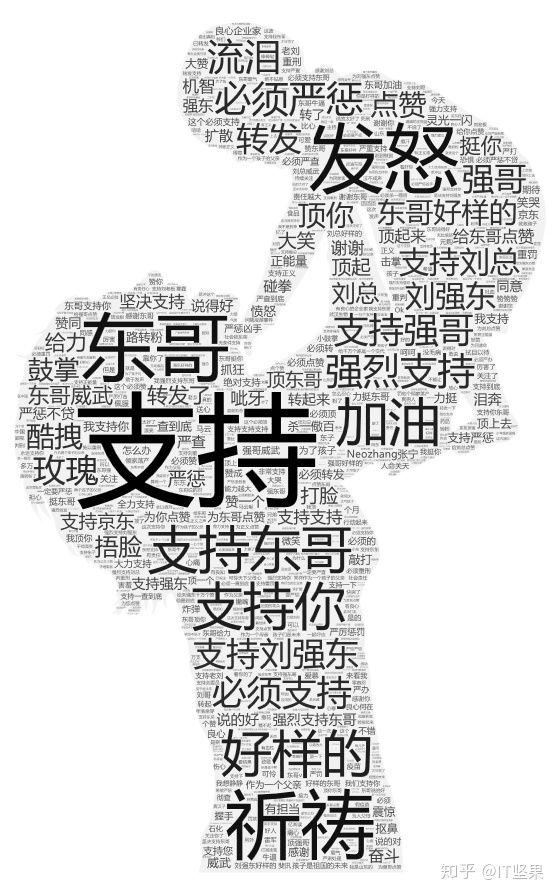 Python浅析《长生疫苗》刘强东30万评论 Python 第16张