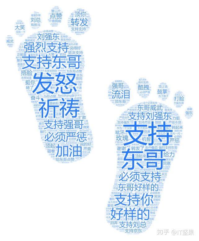 Python浅析《长生疫苗》刘强东30万评论 Python 第12张