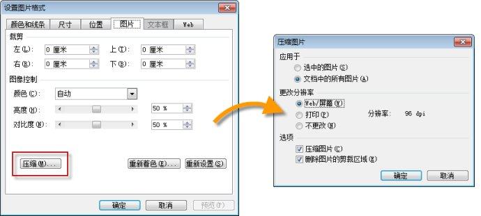 详述PPT的图片压缩功能(适用于Word和Excel)