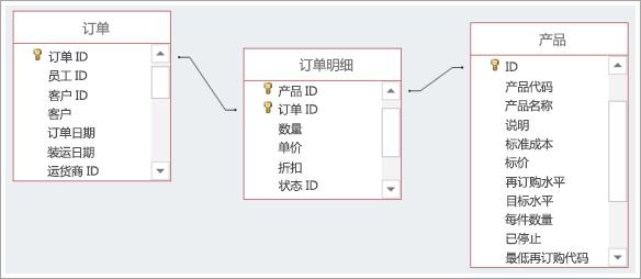 三个数据库表之间连接的屏幕截图